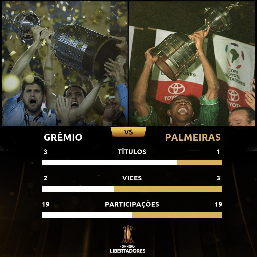 Gremio Palmeiras arte