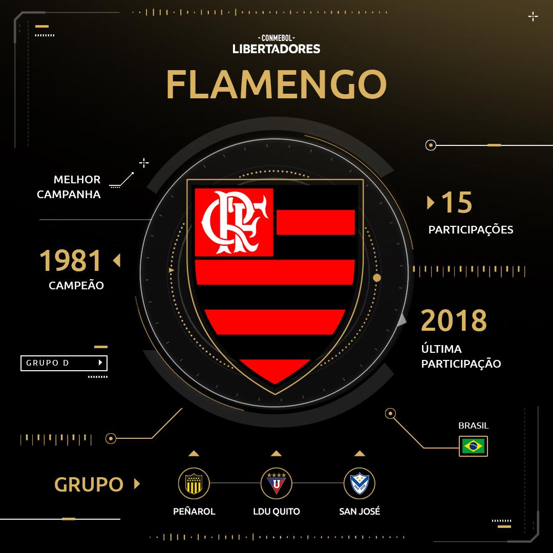 Arte Flamengo Libertadores