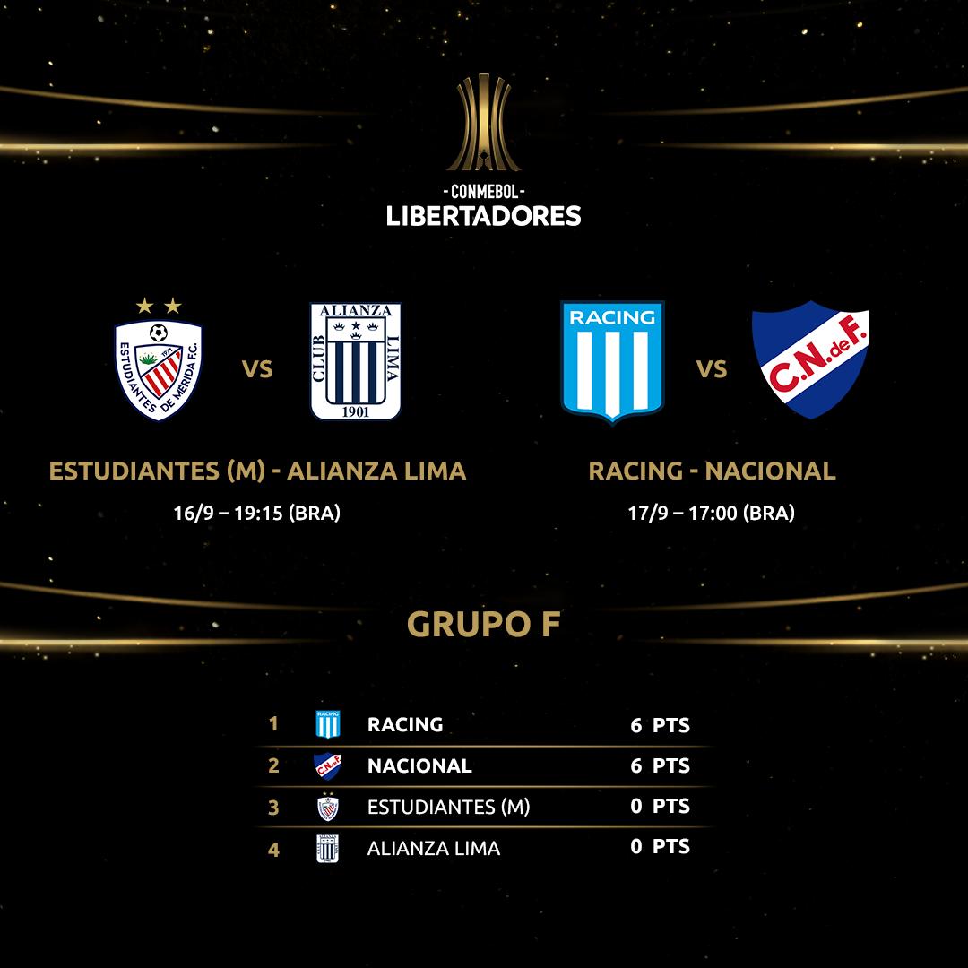 Tabela volta Grupo F Libertadores