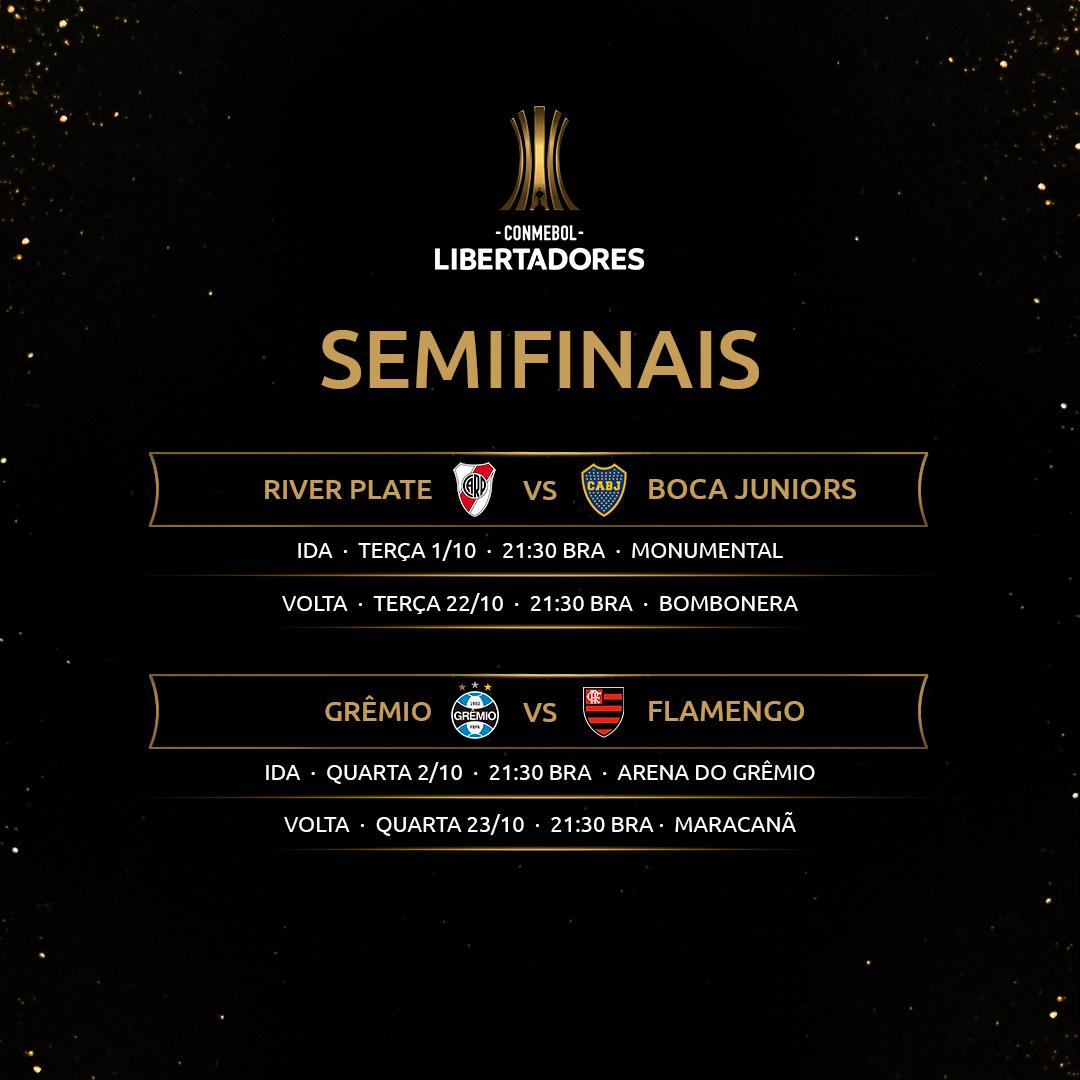 Tabela - semi da Libertadores