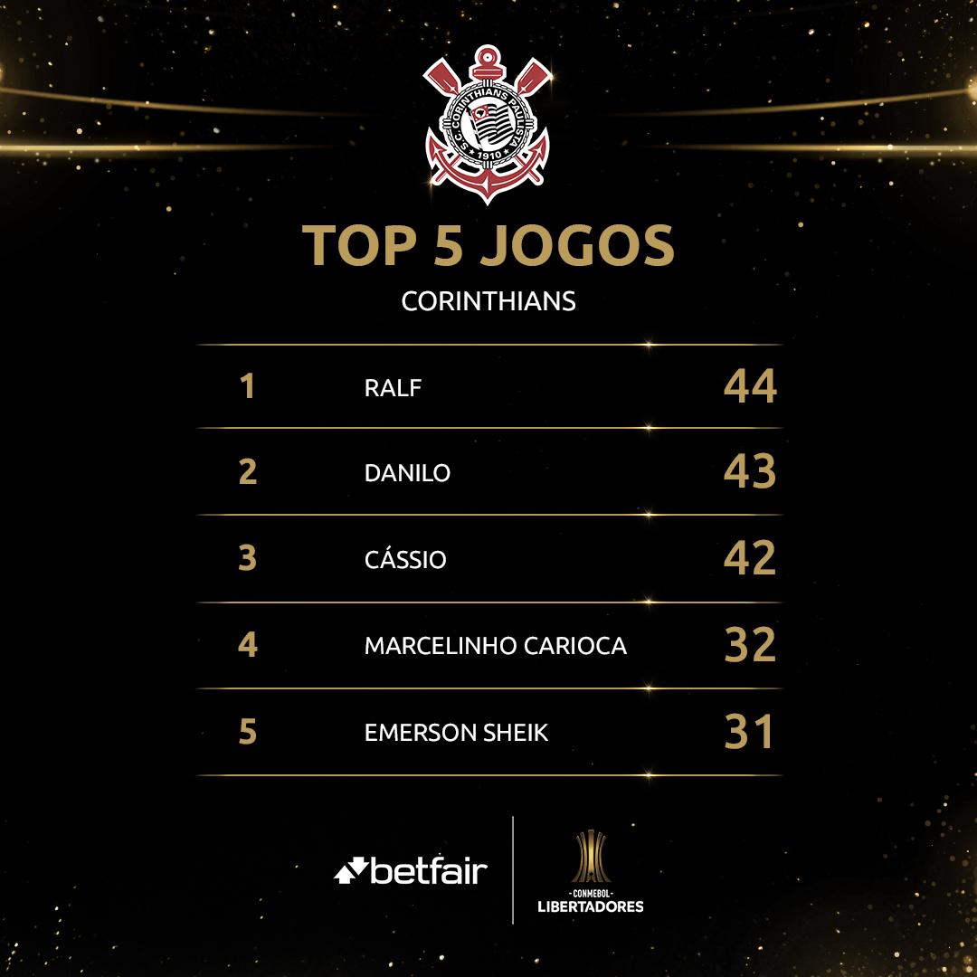 Top 5 jogos Corinthians - Libertadores