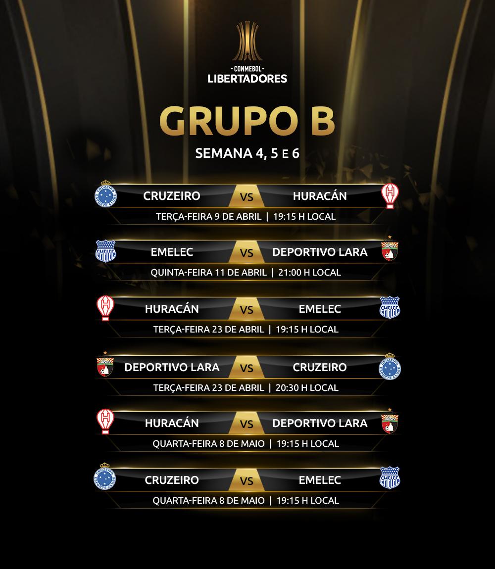 Libertadores 2019 Grupo B volta