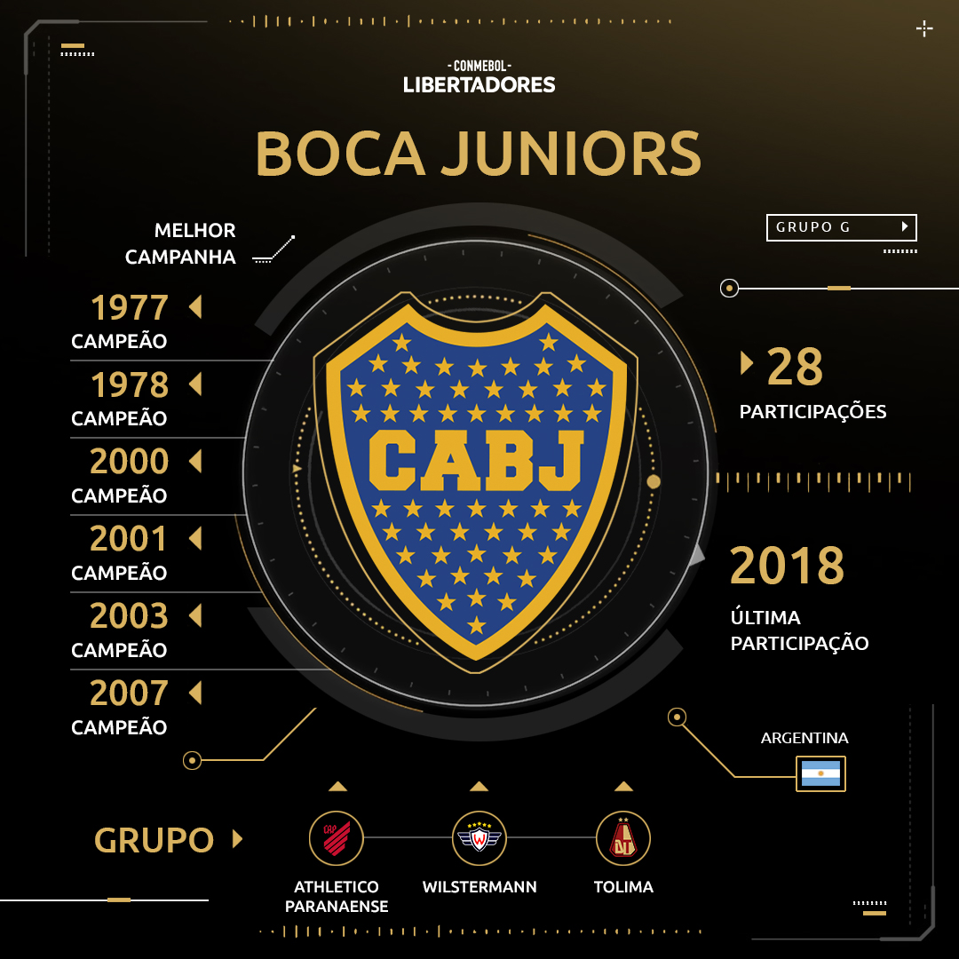 Arte Boca Juniors Libertadores 2019