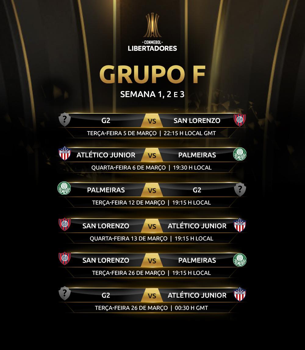 Tabela Grupo F 1 Libertadores 2019