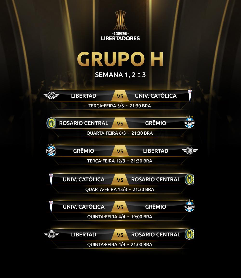 Grupo H 1 Rodada Libertadores 2019