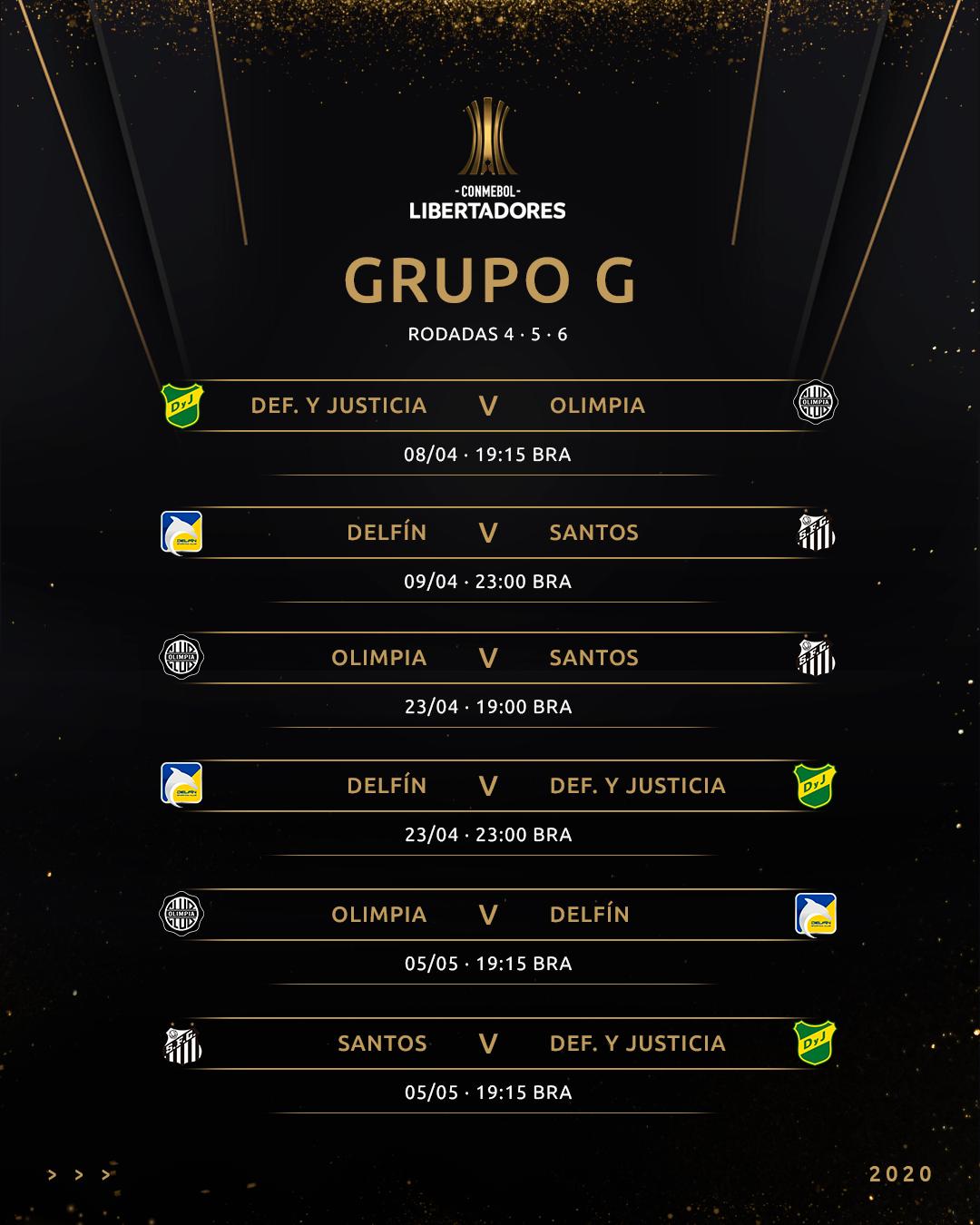 Grupo G - tabela 2 - Libertadores