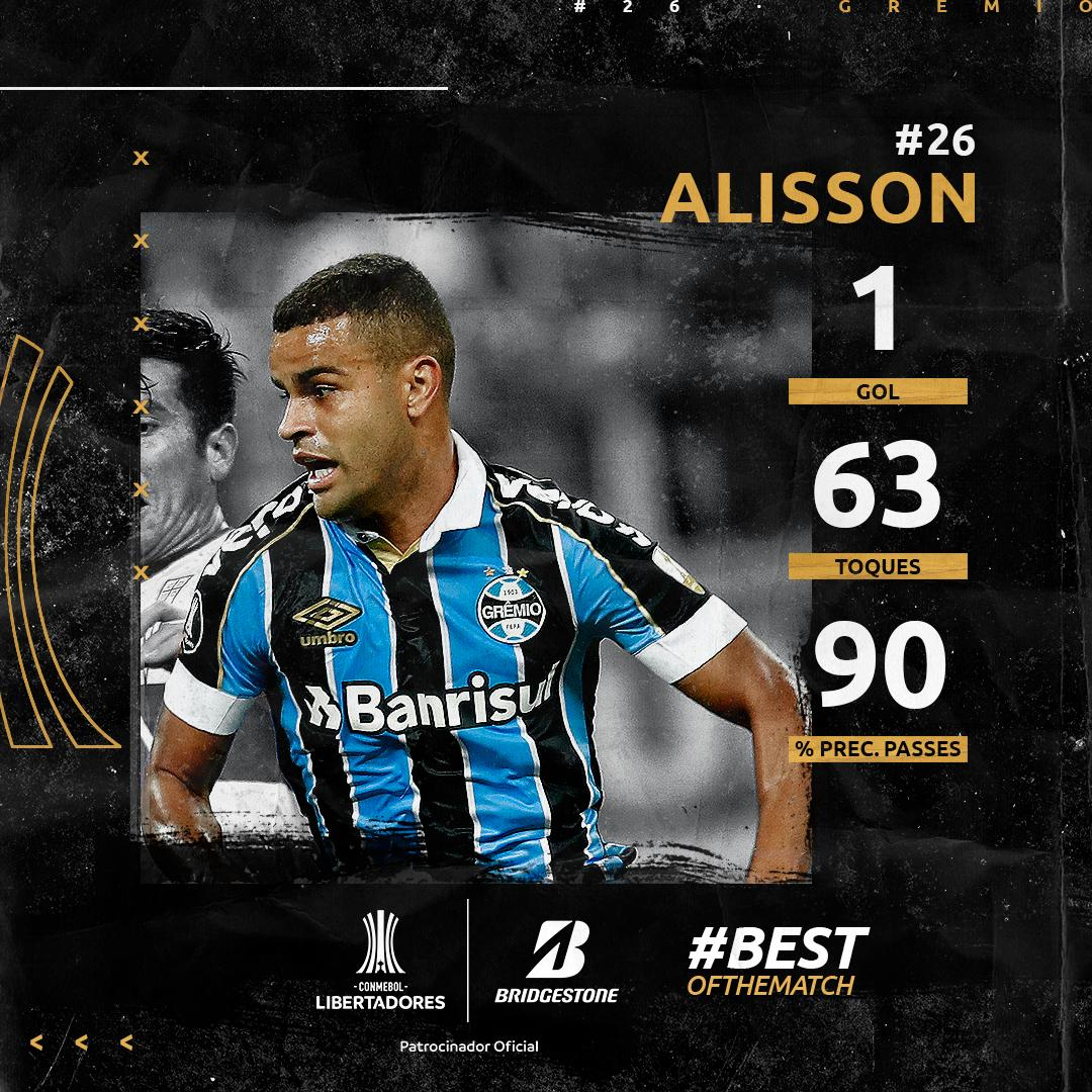 Alisson #Best