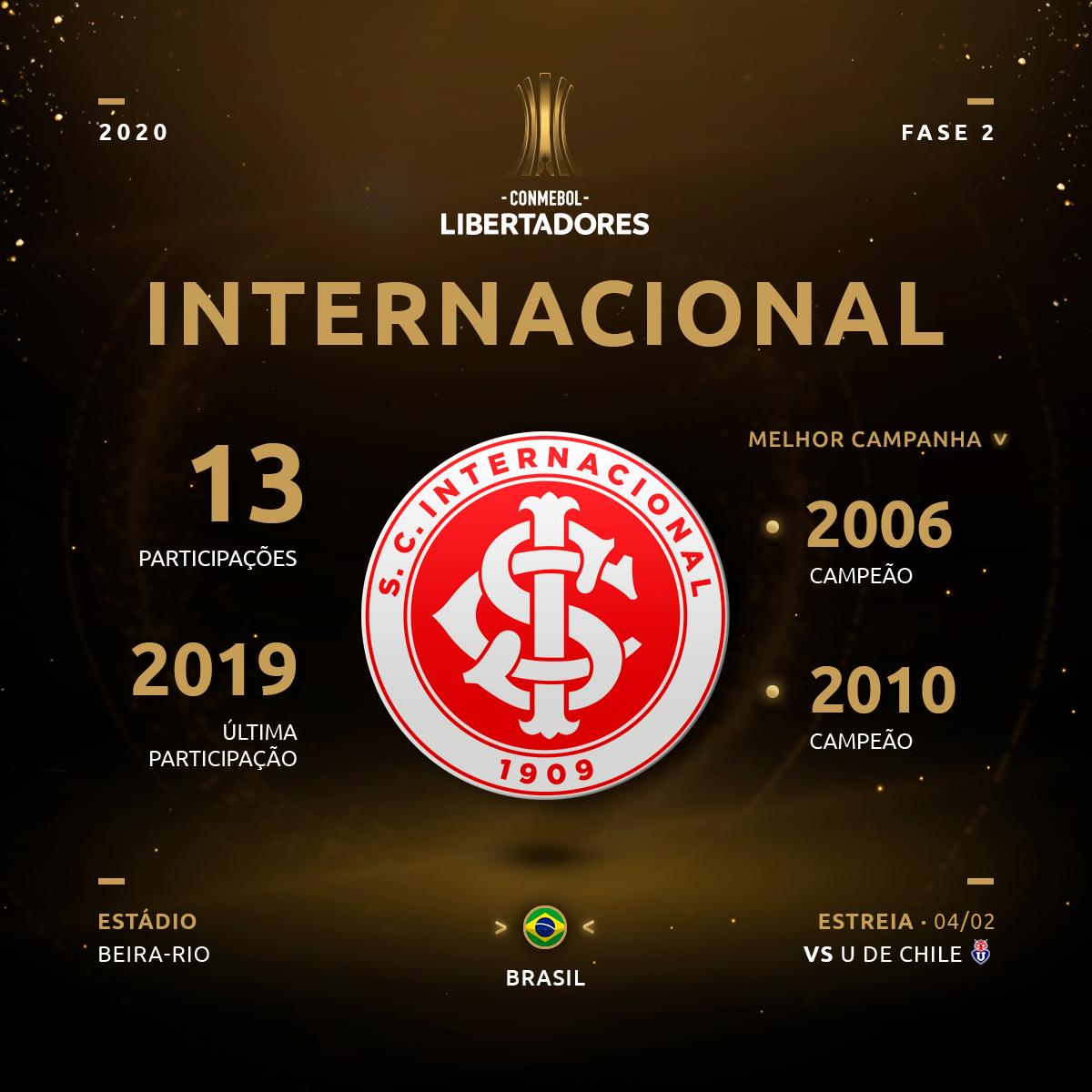 Inter - Libertadores 2020