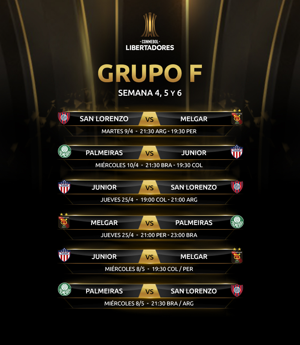 Grupo F Fixture