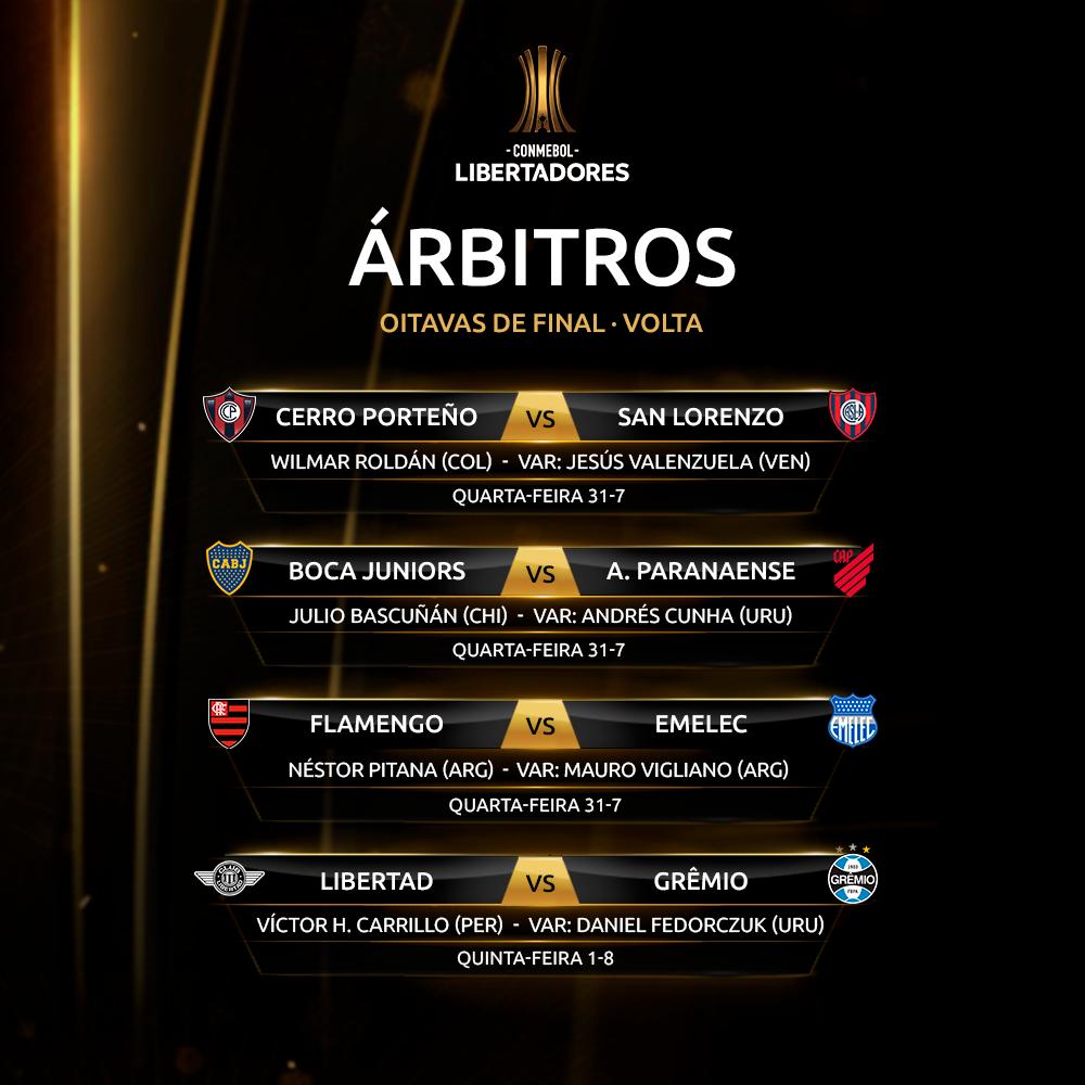 Arbitragem Oitavas de final Volta Libertadores - 2
