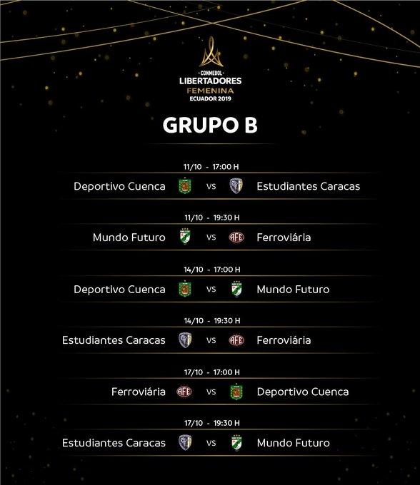 Grupos CONMEBOL Libertadores Femenina