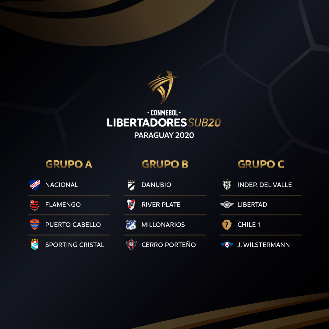 Grupos Libertadores Sub-20