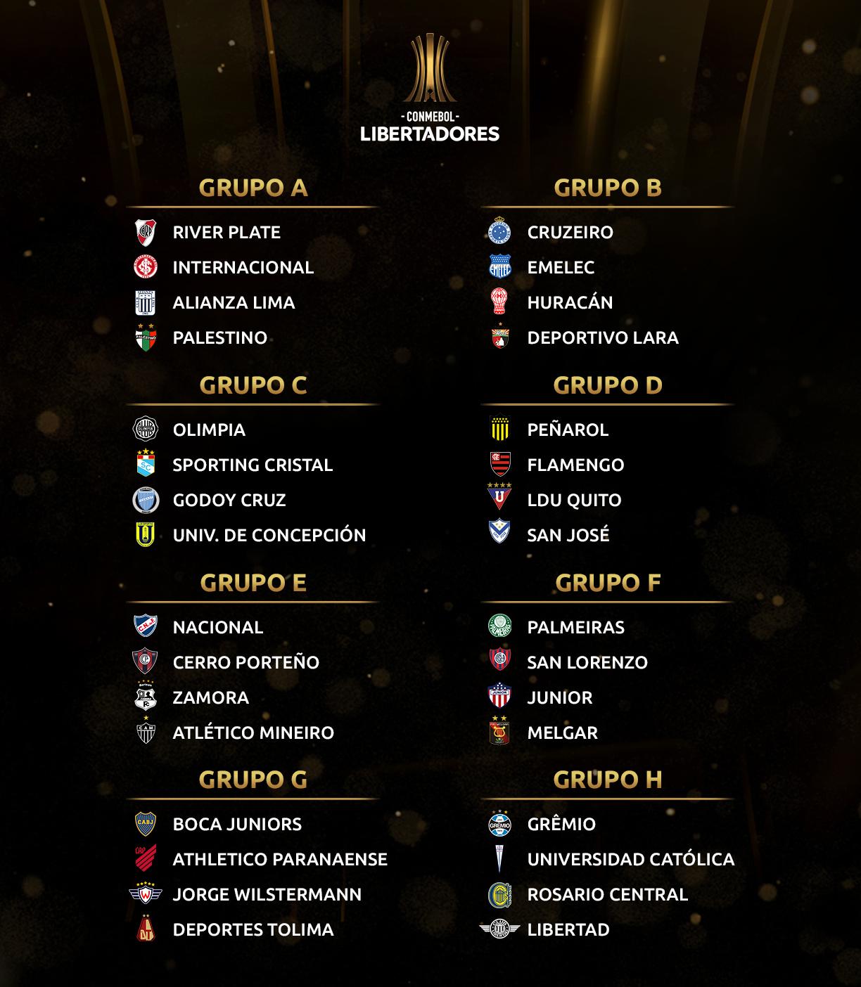 Grupos da Libertadores