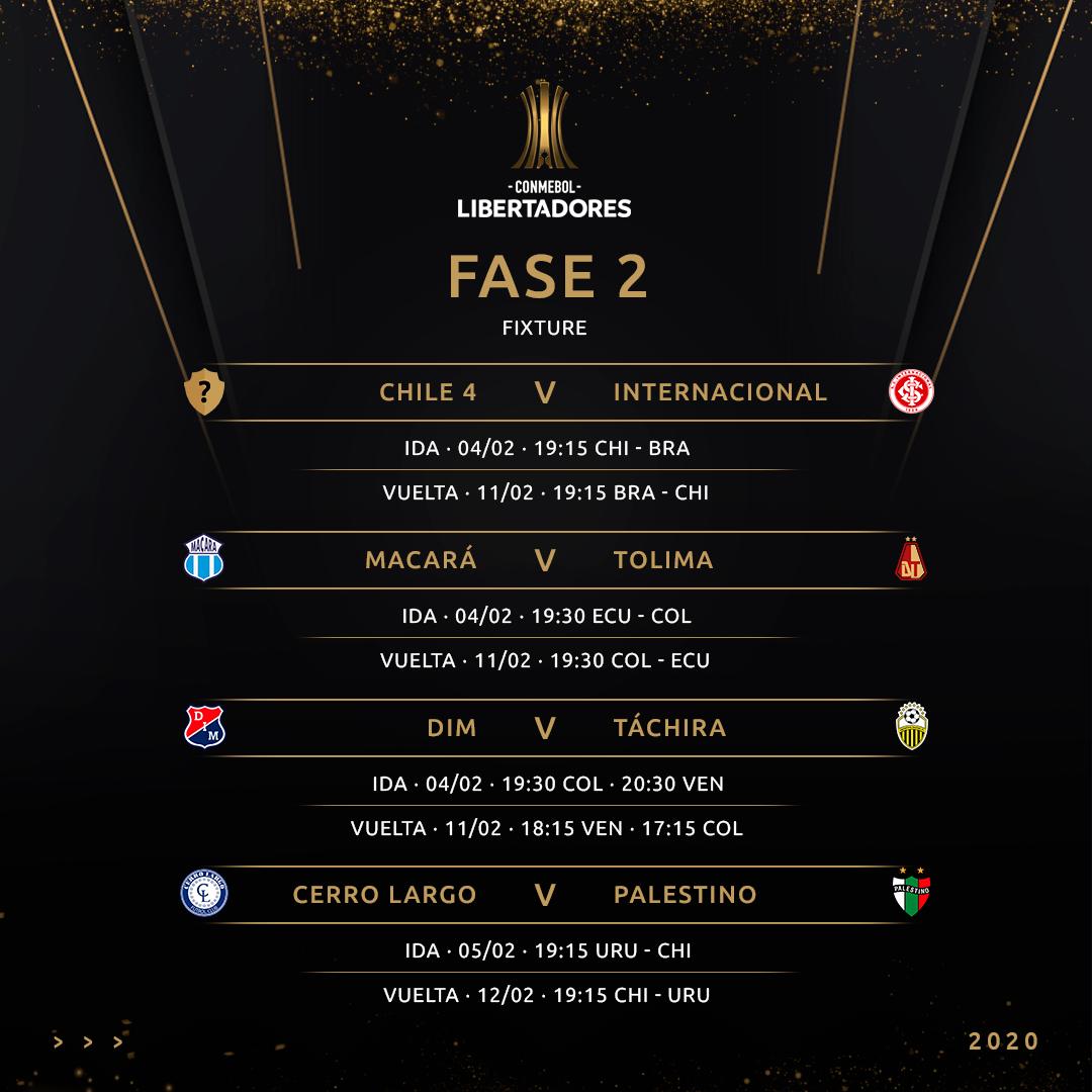 Fase 2 CONMEBOL Libertadores