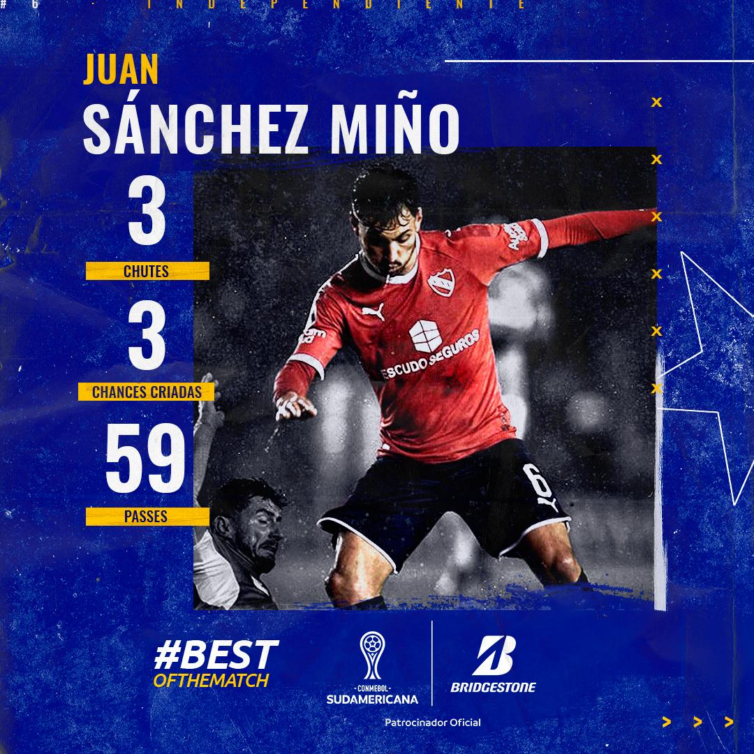 Sanchez Mino - Best