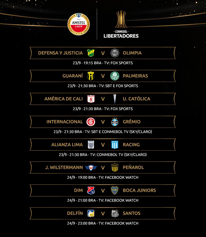 Tabela 2 - Libertadores