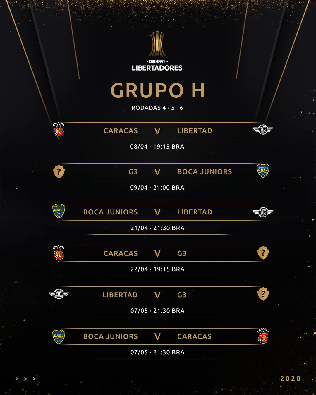 Grupo H - tabela 2 Libertadores