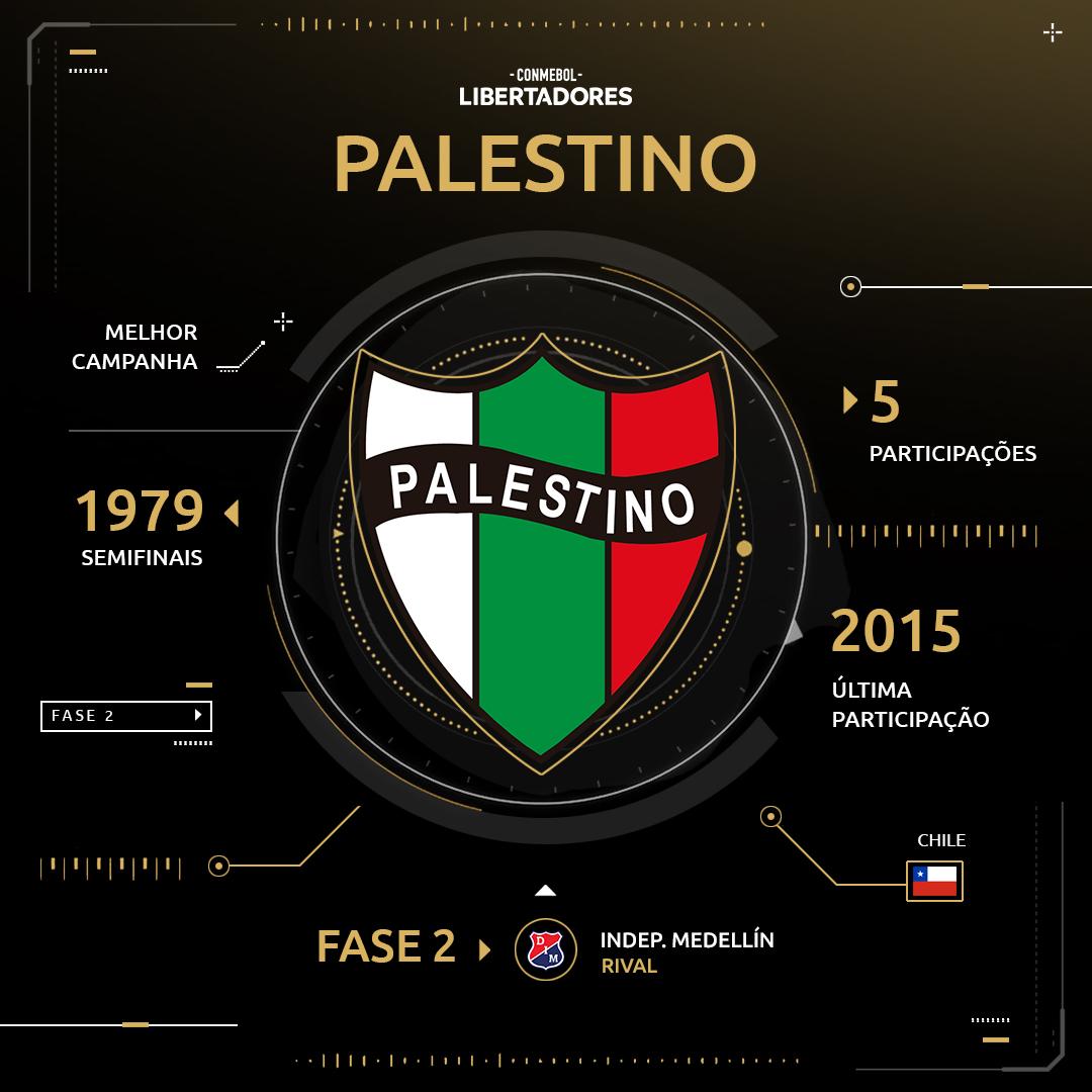 Palestino - Libertadores