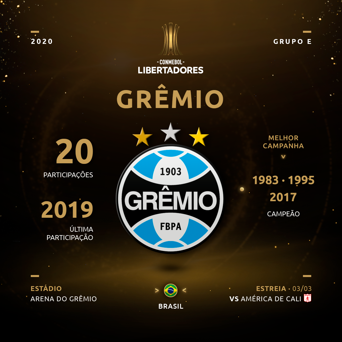 Copa Libertadores: Todas as participações do Grêmio na competição | Copa Libertadores