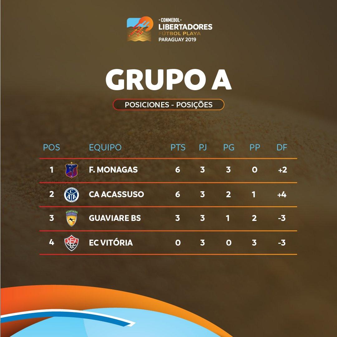 Grupo A Libertadores Beach Soccer