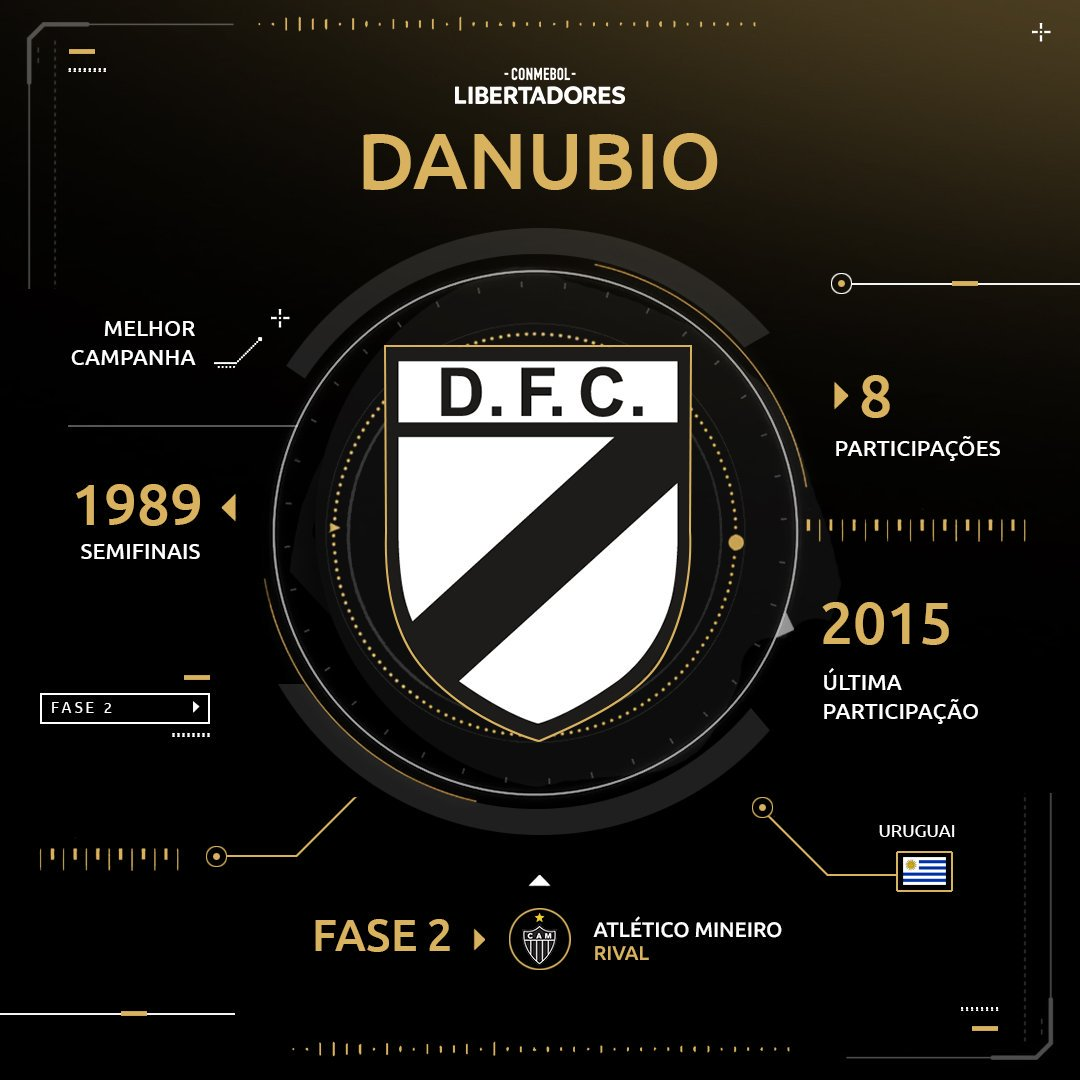 Danubio - Libertadores 2019