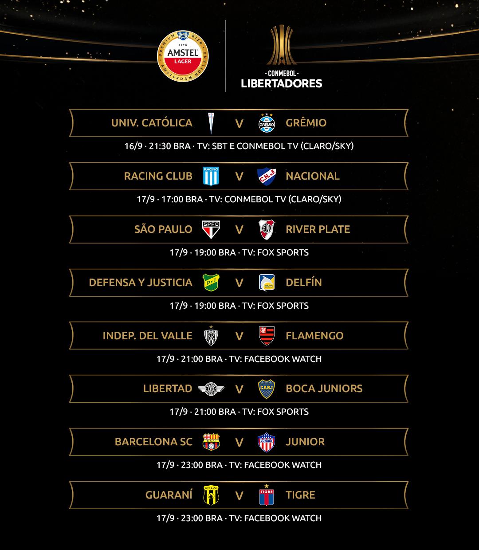 TV Libertadores