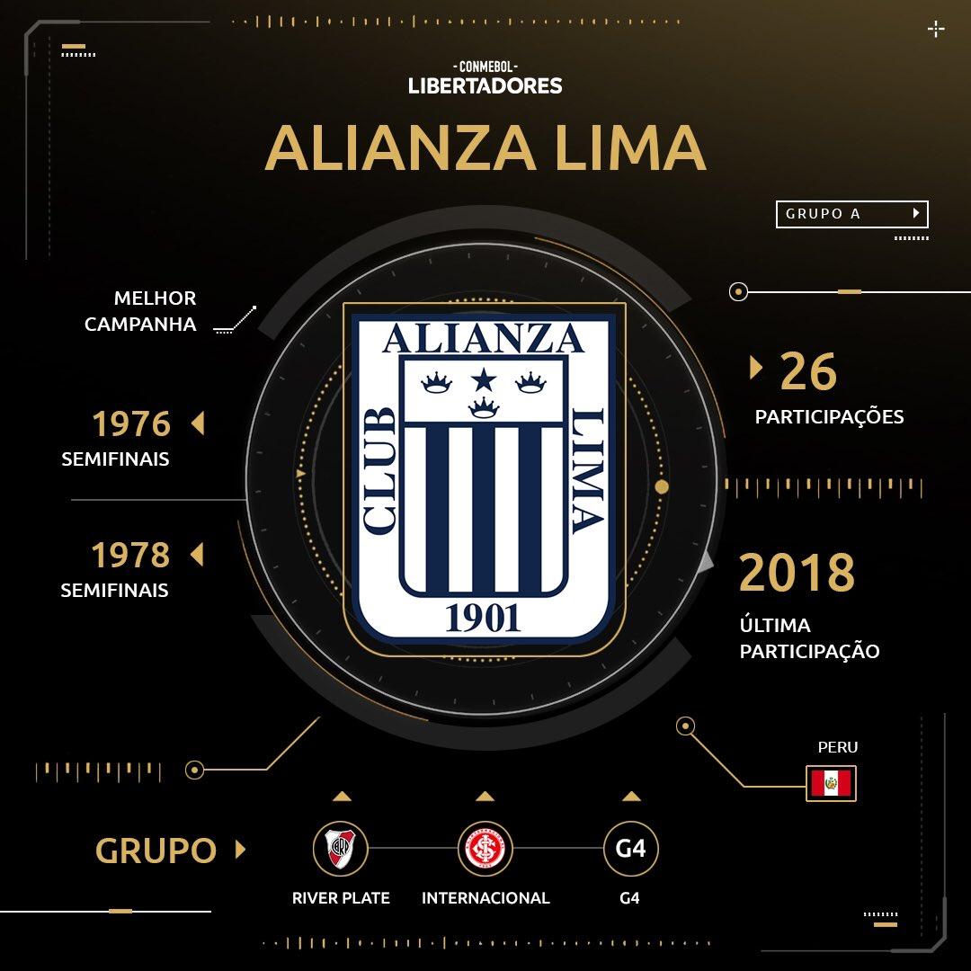 Alianza Lima - Libertadores 2019