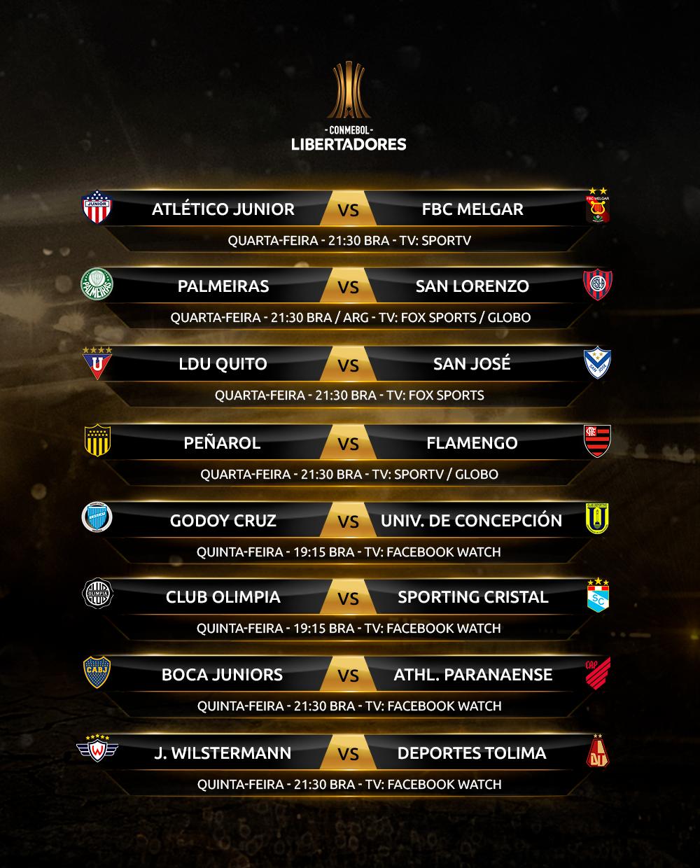 Última rodada - Libertadores 2