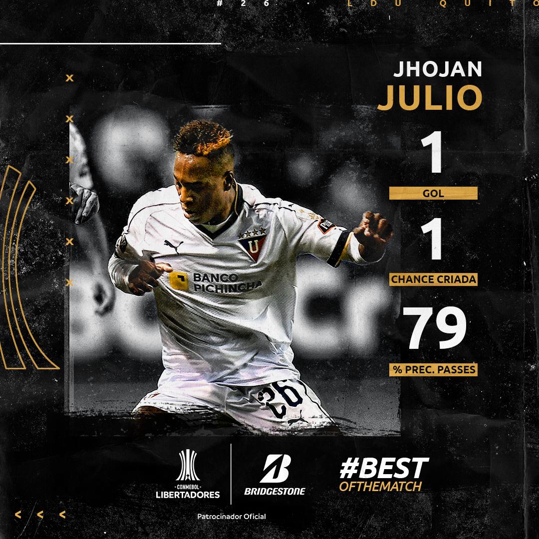 Julio - LDU - #Best