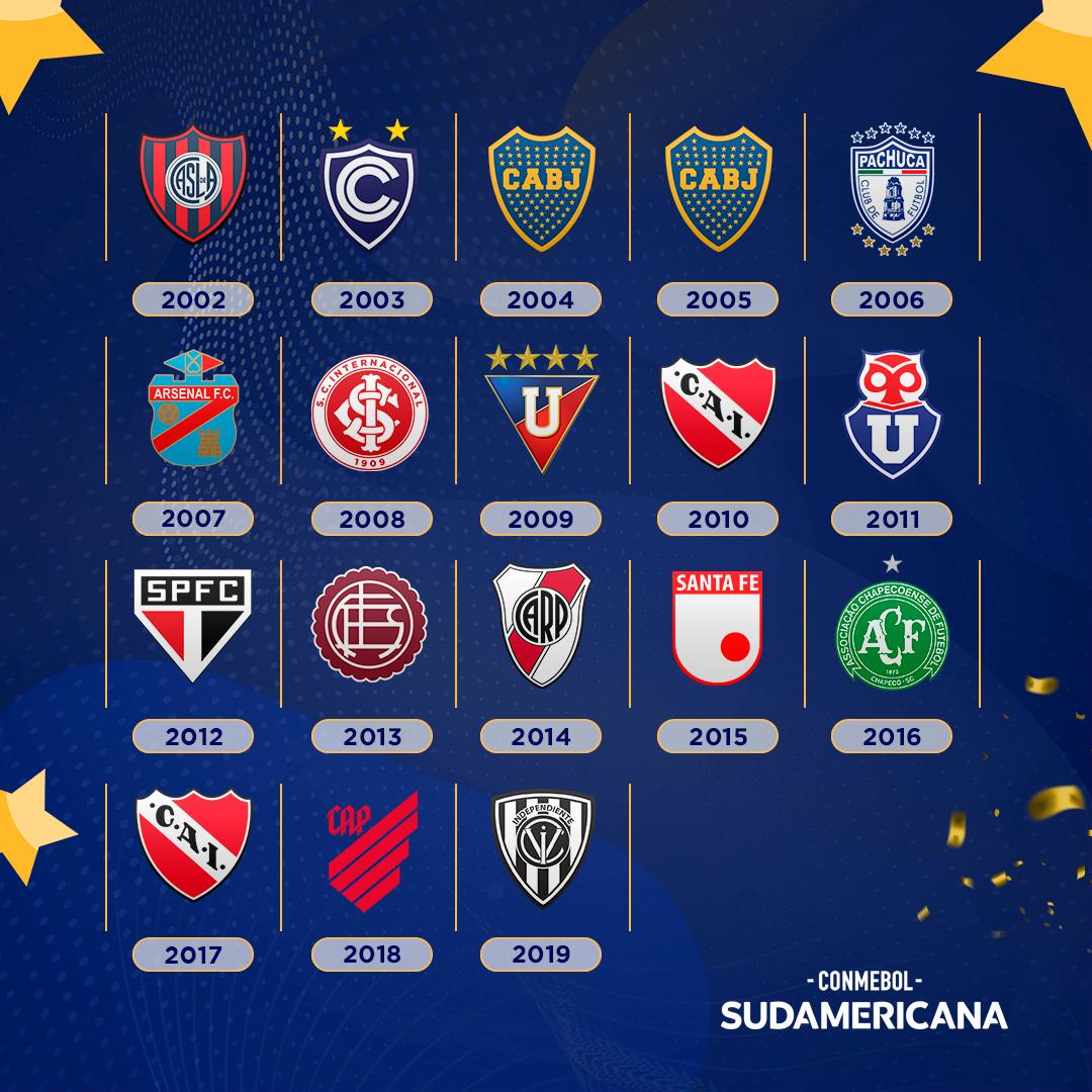 Campeões Sul-Americana