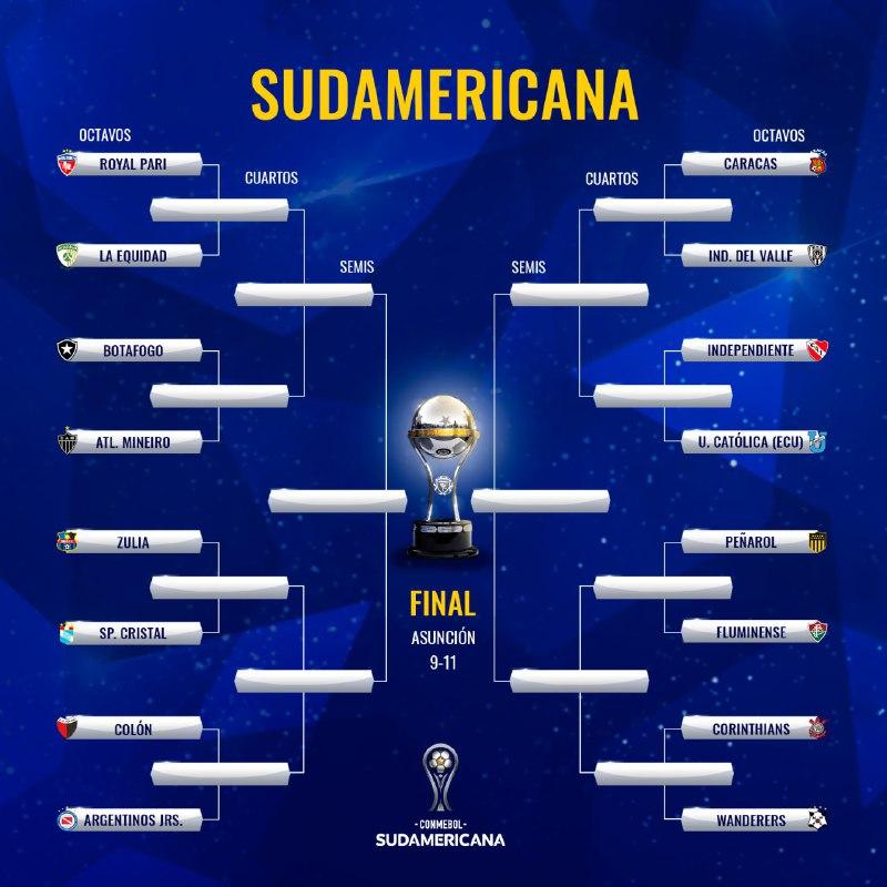 Bracket CONMEBOL Sudamericana