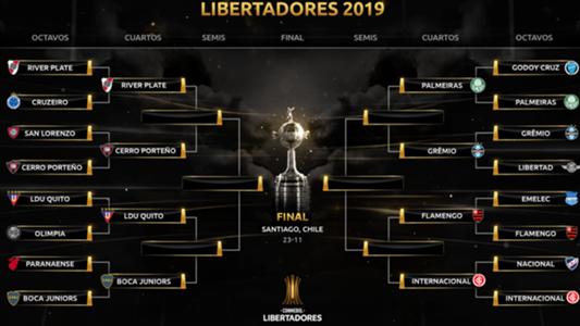 Bracket Copa Libertadores 2019
