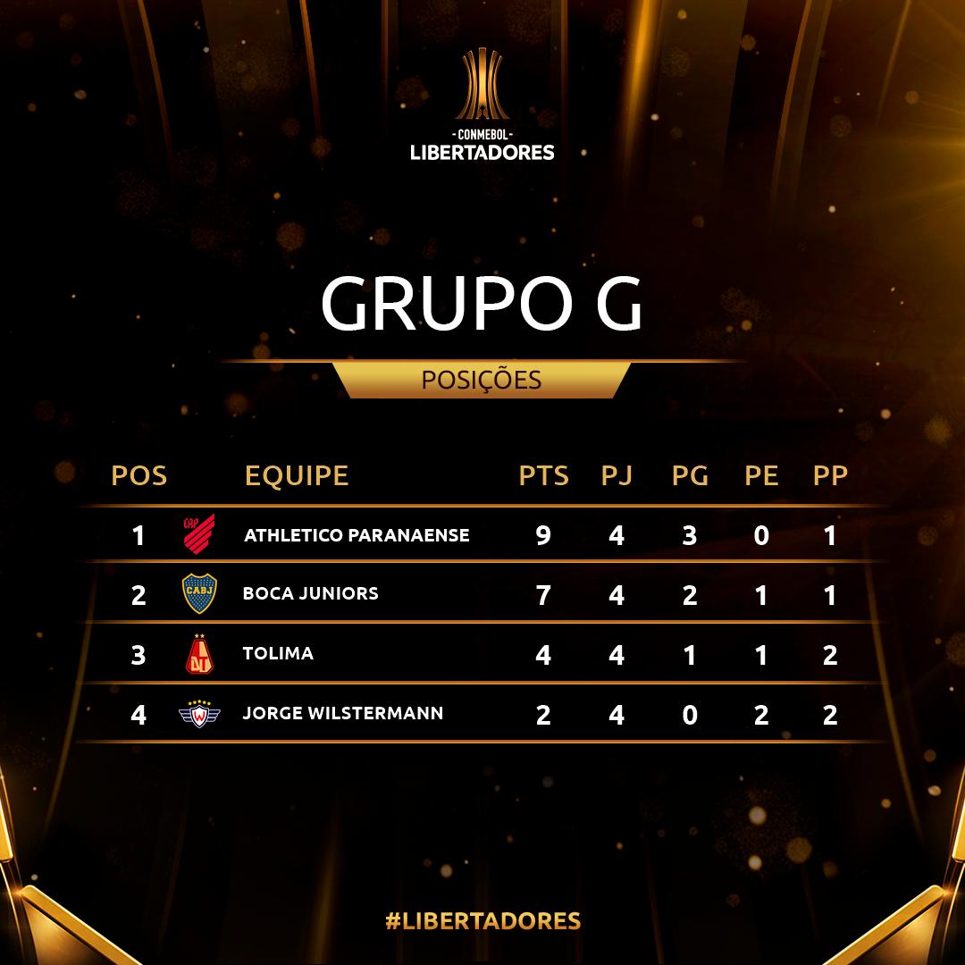 Grupo G Rodada 4 Libertadores