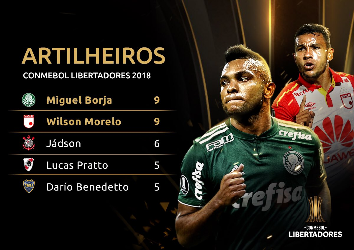 Artilheiros - Libertadores