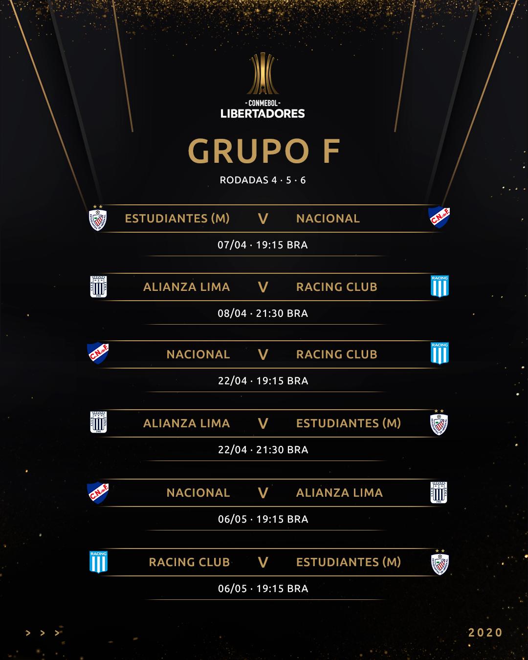 Grupo F - tabela 2 Libertadores