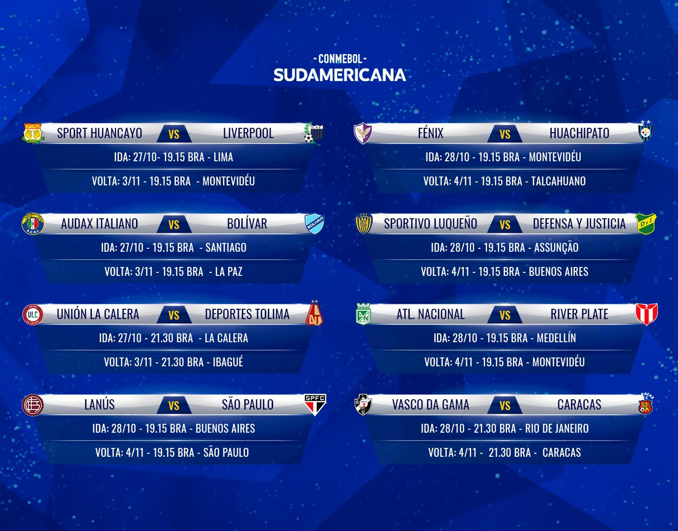Tabela Segunda Fase Sul-Americana 2020 - 1