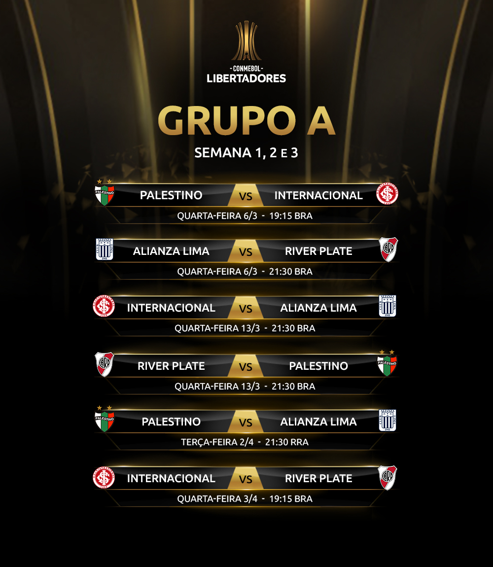Grupo A 1 Rodada Libertadores 2019