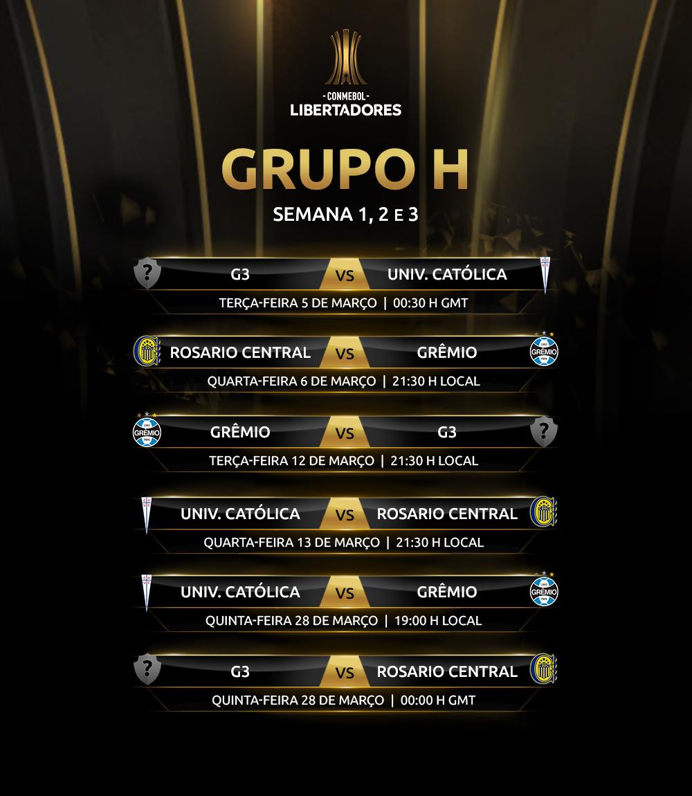 Libertadores 2019 Grupo H ida