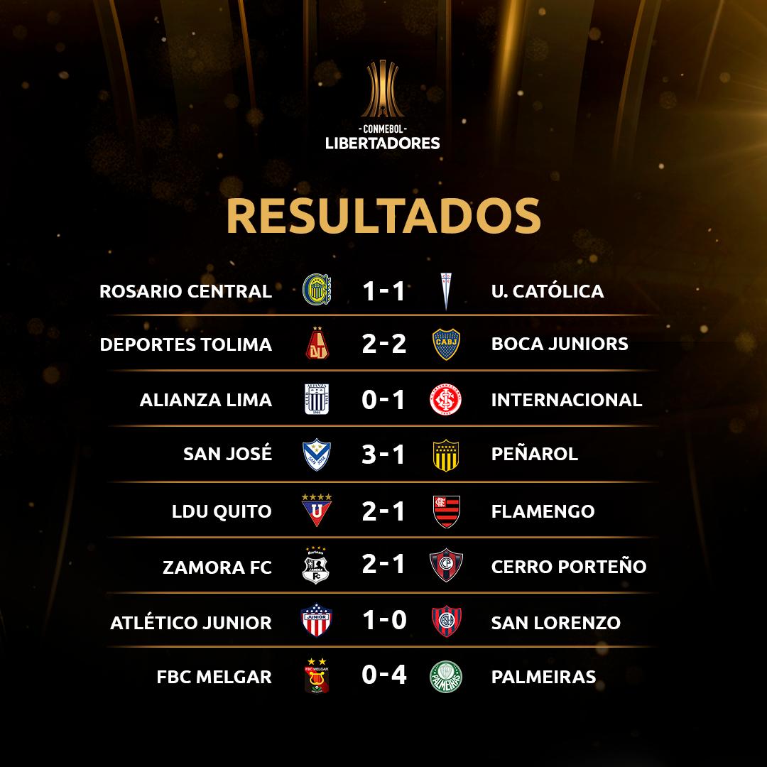Resultados Rodada 5-2 Copa Libertadores
