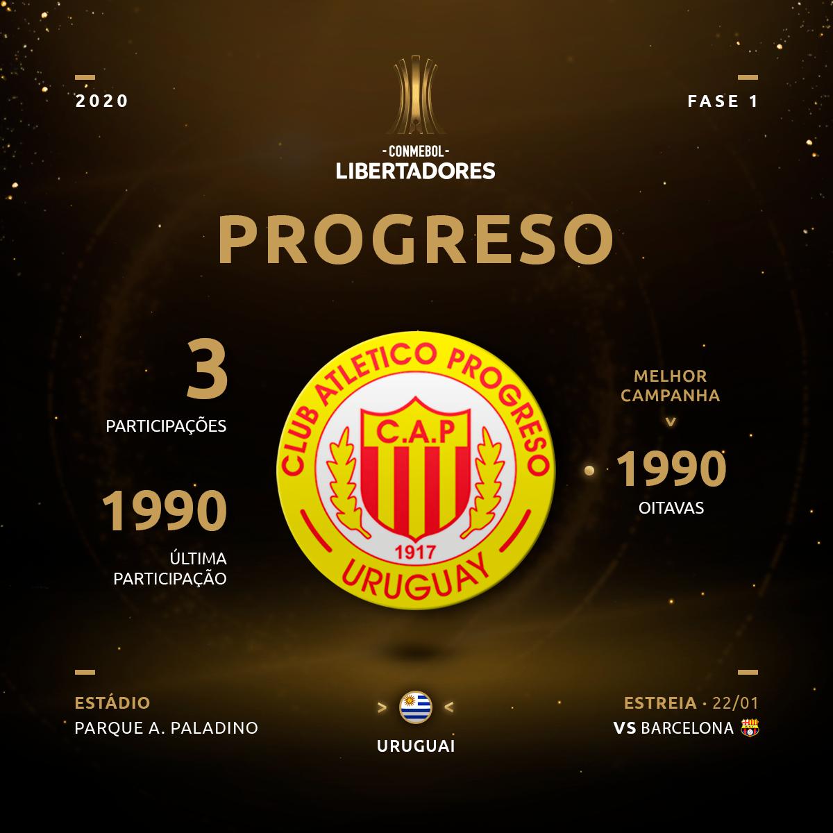 Progreso - Libertadores 2020