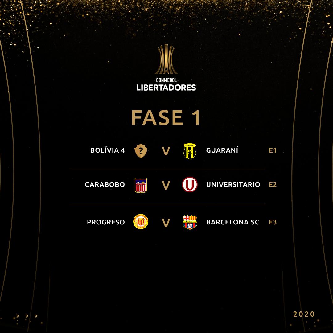 Fase 1 Libertadores 2020