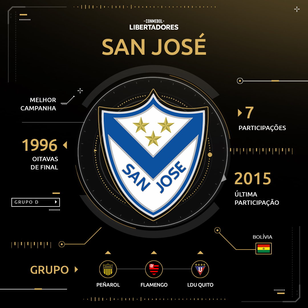 Arte San José Libertadores