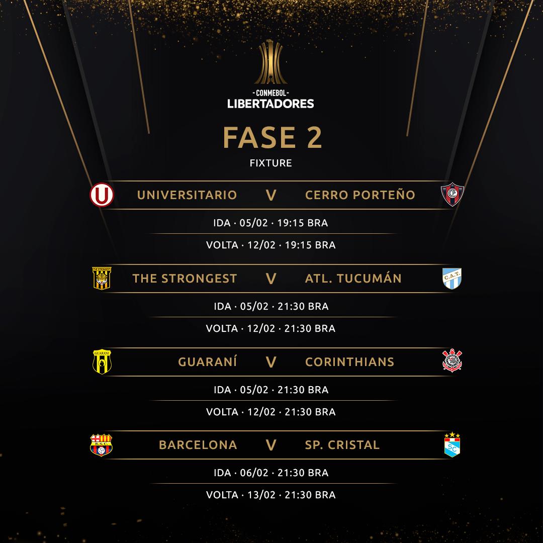 Fase 2 Libertadores 2020 - 2