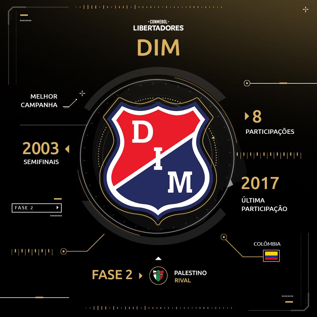 Independiente Medellín - Libertadores