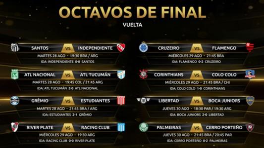 Copa Libertadores 2018 partido de vuelta de octavos de final