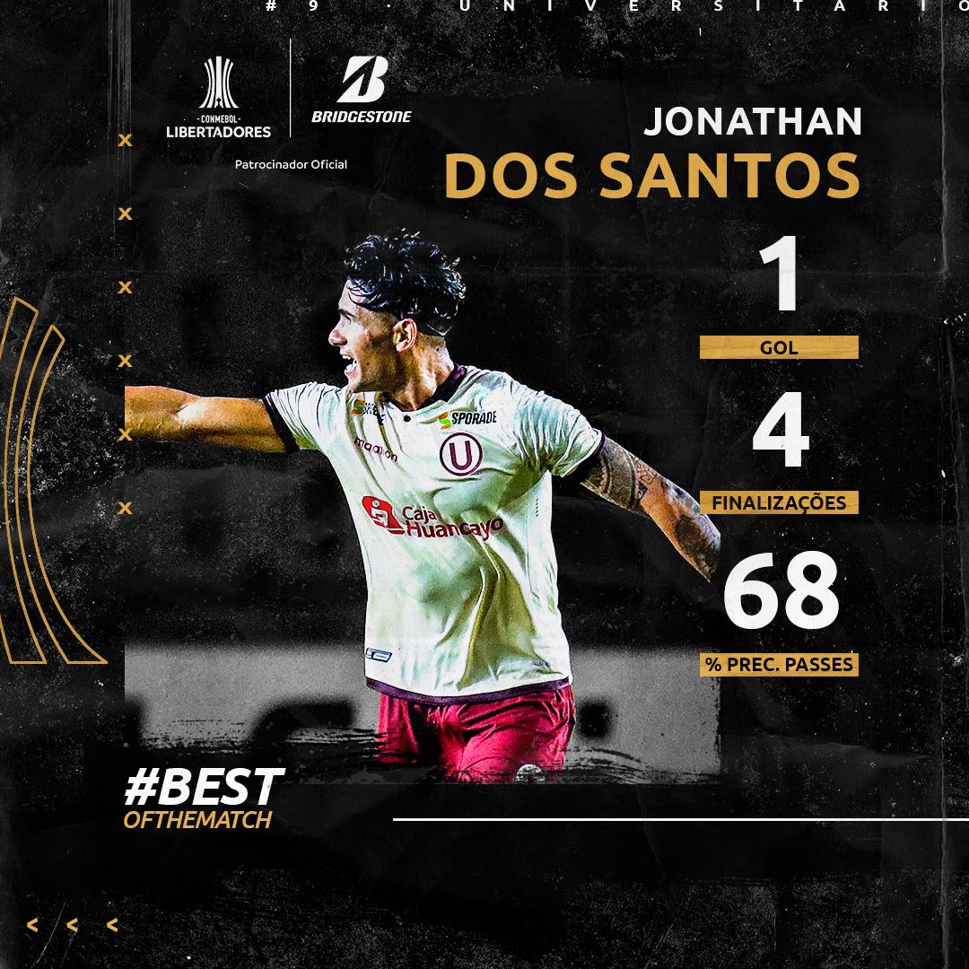 Jonathan dos Santos - Best