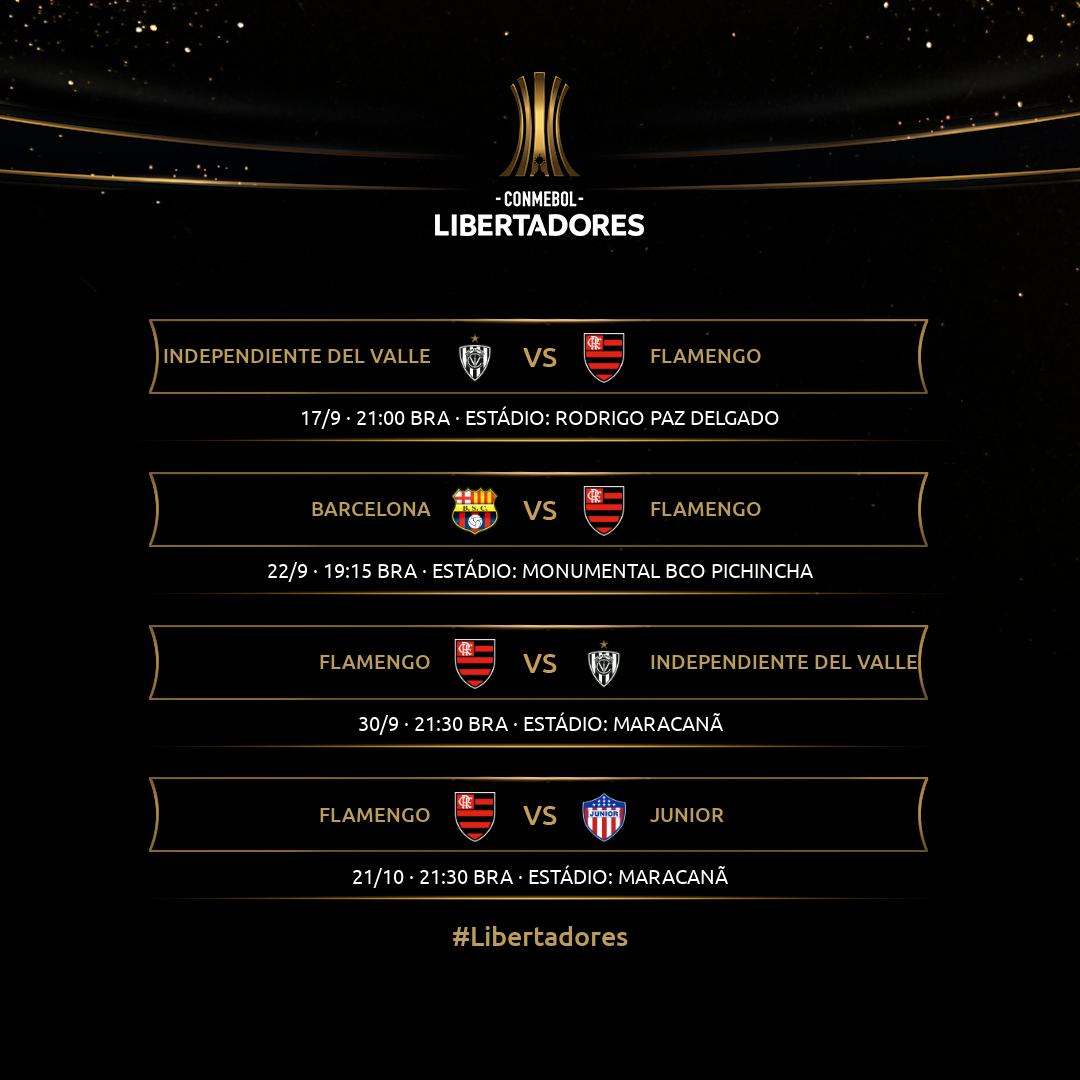 Tabela do Flamengo na Libertadores