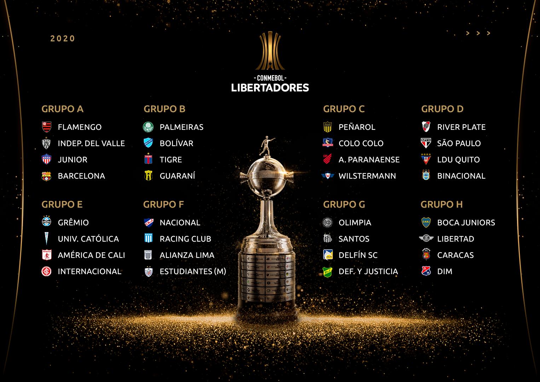 Grupos da Libertadores 2020