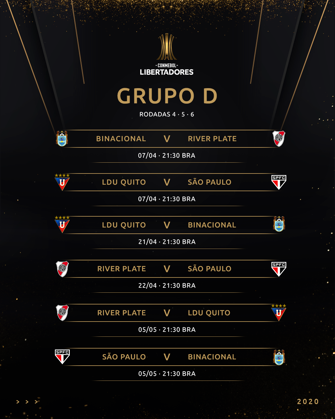 Grupo D - Libertadores - tabela 2