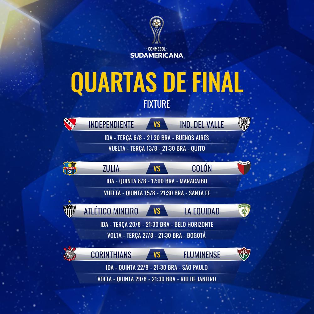 Jogos Quartas de final Copa Sul-Americana 2019